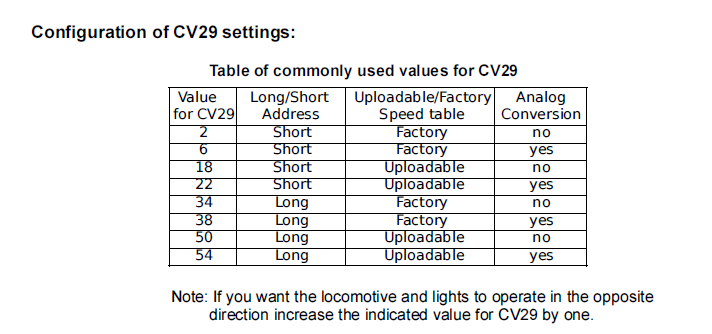 CV29 explained – Welcome to the NCE Information Station