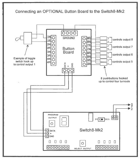 Nce Wiring Diagram - Home Wiring Diagrams on