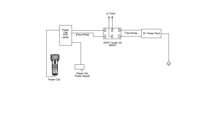 Switch It Nce Wiring Diagram - Wiring Diagram General on