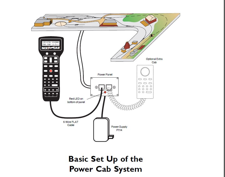 Wiring Diagram For Nce Dcc - Wiring Diagram Expert on
