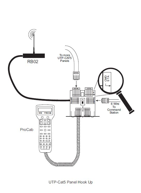 wiring diagram cat5e wall jack images cat5 wall jack wiring cat 5 wiring diagram wall jack cat5