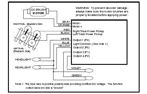 Basic decoder    wiring       diagram        Wele to the NCE Information Station