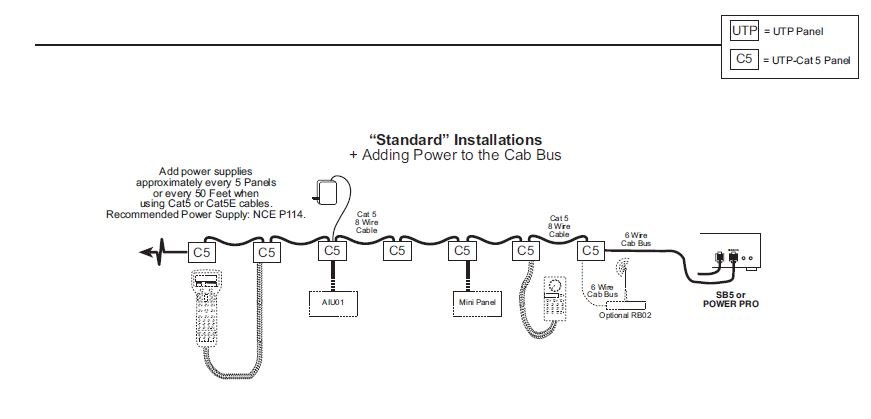 UTP CAT5 Version 2 – Welcome to the NCE Information Station Nce Utp Panel Schematic Diagram on