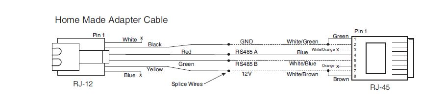 6_to_8_wire_ _wiring_diagram cab bus device current draw and capacity welcome to the nce usb to cat 5 wiring diagram at bayanpartner.co