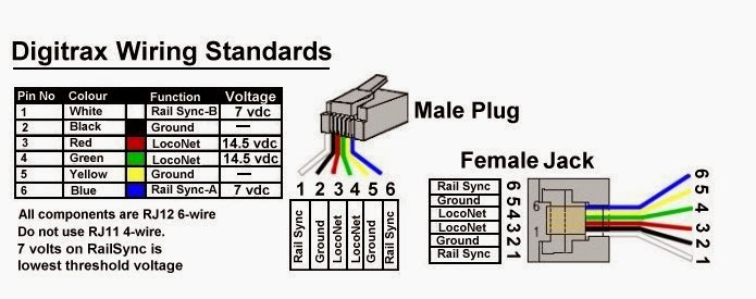 Loconet Wiring Standards on Cat5 Female Wiring Diagram