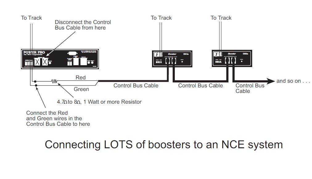 booster diagrams welcome to the nce information station the last power station at the end of the daisy chain will have one empty socket the pb5 will place a nominal 6ma load on the command station control bus